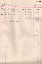 Κ. ΜΟΣΚΩΦ - ΘΕΣΣΑΛΟΝΙΚΗ 1938 - ΜΕΓΑΛΟ ΔΙΦΥΛΛΟ ΧΕΙΡΟΦΓΡΑΦΟ ΕΓΓΡΑΦΟ ΜΕ ΕΜΠΟΡΙΚΕΣ ΠΡΑΞΕΙΣ ΤΗΣ ΓΝΩΣΤΗΣ ΟΙΚΟΓΕΝΕΙΑΣ ΜΟΣΚΩΦ ΕΜΠΟΡΩΝ ΚΑΠΝΟΥ