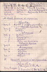 ΣΗΜΕΙΩΣΕΙΣ ΦΥΣΙΟΓΡΑΦΙΚΗΣ ΓΕΩΛΟΓΙΑΣ - ΠΕΤΡΟΓΡΑΦΙΑΣ (Α.Π.Θ. 1930)