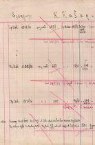 Κ.ΚΑΖΑΡΙΑΝ (ΜΠΡΟΣΤΙΝΗ ΟΨΗ) - Κ. ΑΒΕΤΙΚΙΑΝ (ΟΠΙΣΘΕΝ ΟΨΗ) ΑΡΜΕΝΙΟΙ ΕΜΠΟΡΟΙ ΘΕΣΣΑΛΟΝΙΚΗΣ - ΜΟΝΟΦΥΛΛΟ ΜΕ ΕΜΠΟΡΙΚΕΣ ΣΥΝΑΛΑΓΕΣ ΤΟΥ 1927
