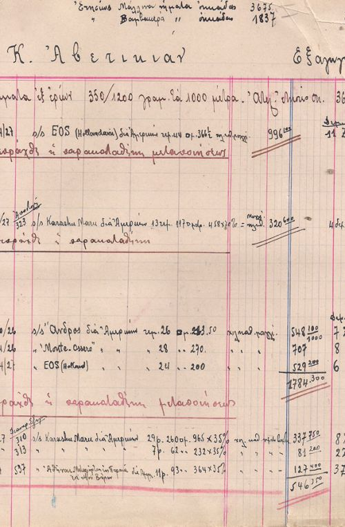 Κ.ΚΑΖΑΡΙΑΝ (ΜΠΡΟΣΤΙΝΗ ΟΨΗ) - Κ. ΑΒΕΤΙΚΙΑΝ (ΟΠΙΣΘΕΝ ΟΨΗ) ΑΡΜΕΝΙΟΙ ΕΜΠΟΡΟΙ ΘΕΣΣΑΛΟΝΙΚΗΣ - ΜΟΝΟΦΥΛΟ ΜΕ ΕΜΠΟΡΙΚΕΣ ΣΥΝΑΛΑΓΕΣ ΤΟΥ 1927