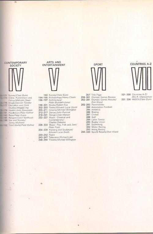 INTERNATIONAL YEARBOOK 1977